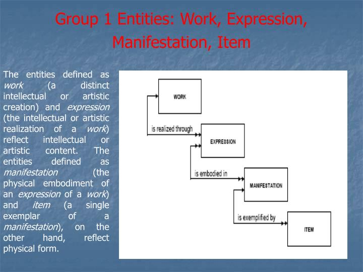 Group 1 Entities: Work, Expression, Manifestation, Item