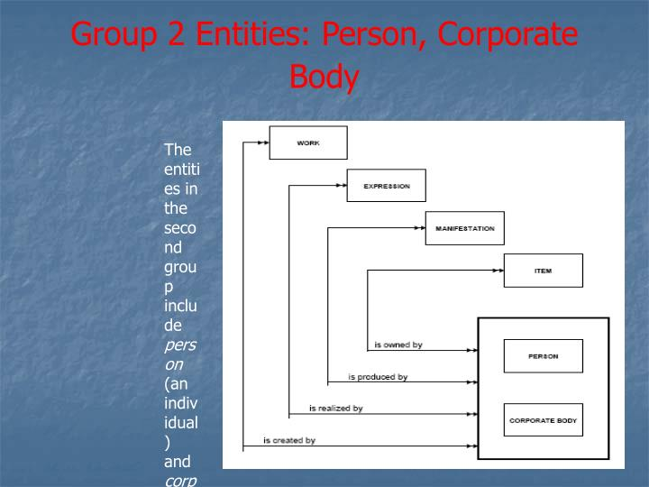 Group 2 Entities: Person, Corporate Body