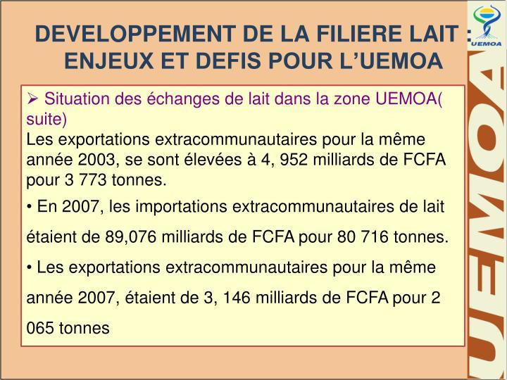 DEVELOPPEMENT DE LA FILIERE LAIT : ENJEUX ET DEFIS POUR L'UEMOA