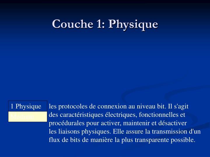 Couche 1: Physique