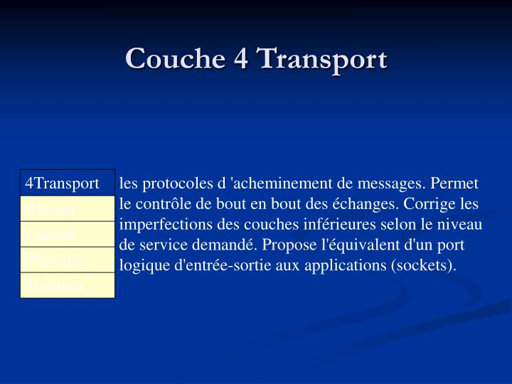 Couche 4 Transport