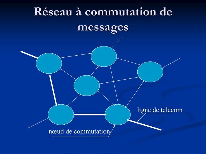 Réseau à commutation de messages