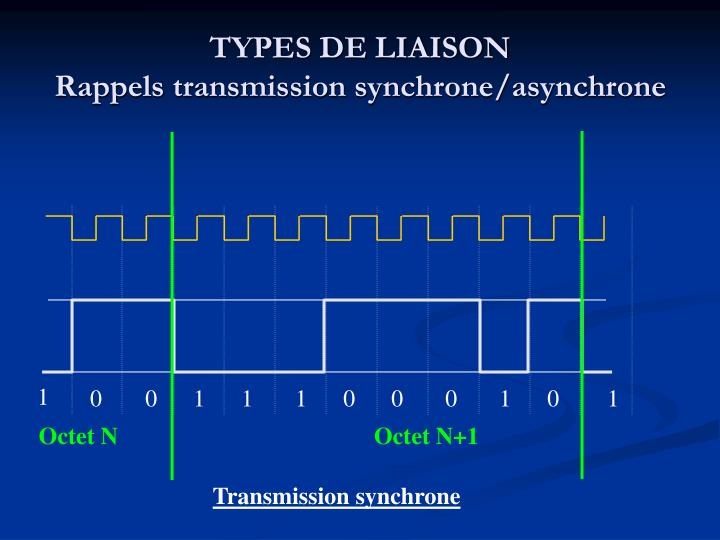 TYPES DE LIAISON
