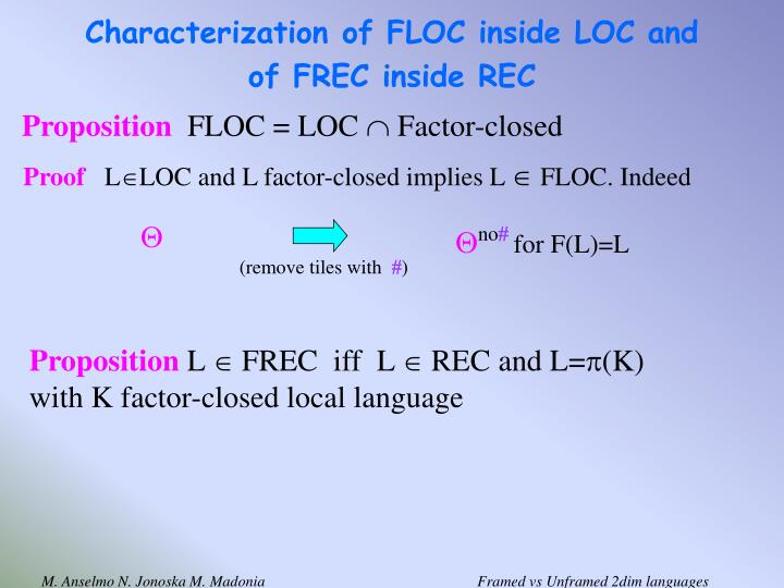 Characterization of FLOC inside LOC and
