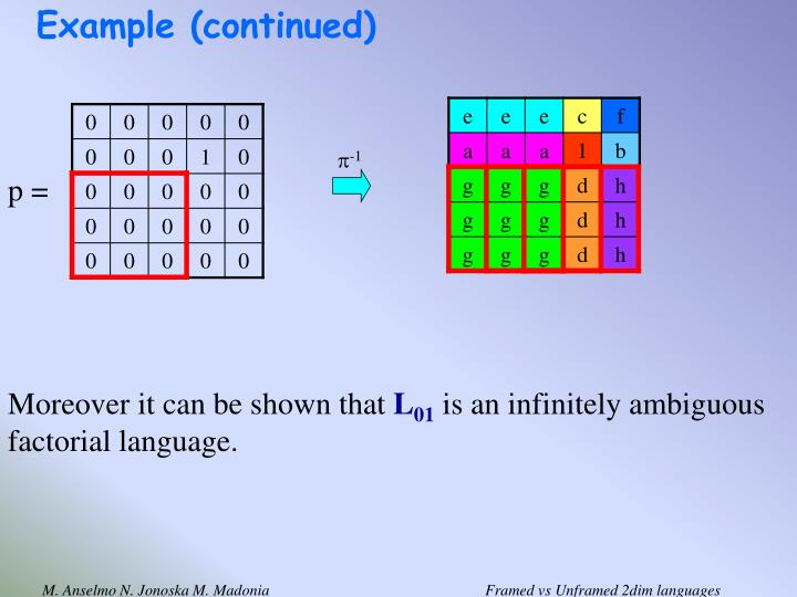 Example (continued)