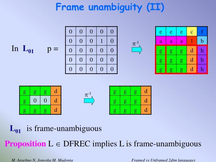 Frame unambiguity (II)