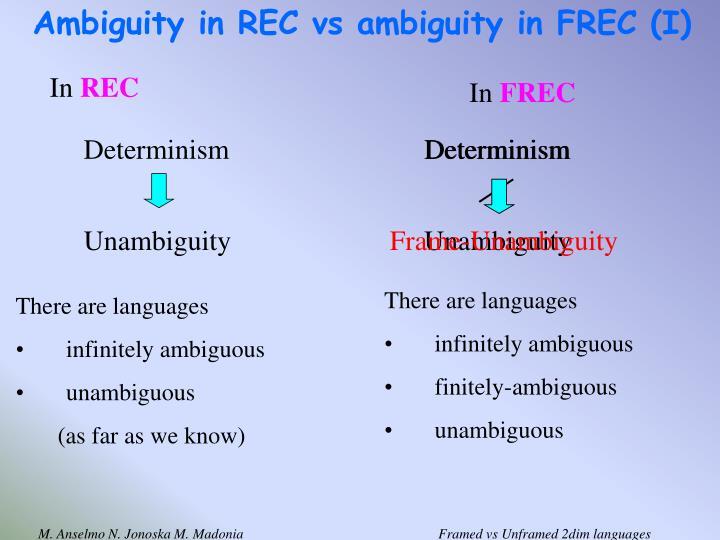 Ambiguity in REC vs ambiguity in FREC (I)