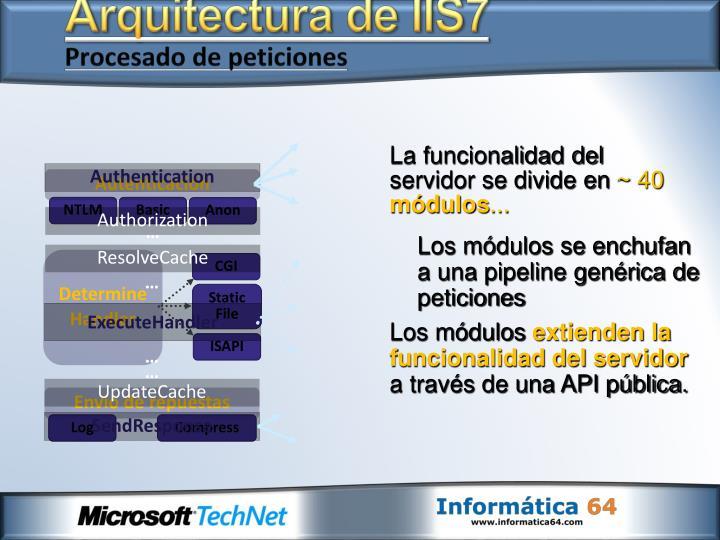 Arquitectura de IIS7
