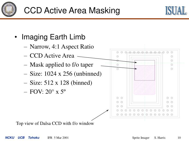 CCD Active Area Masking