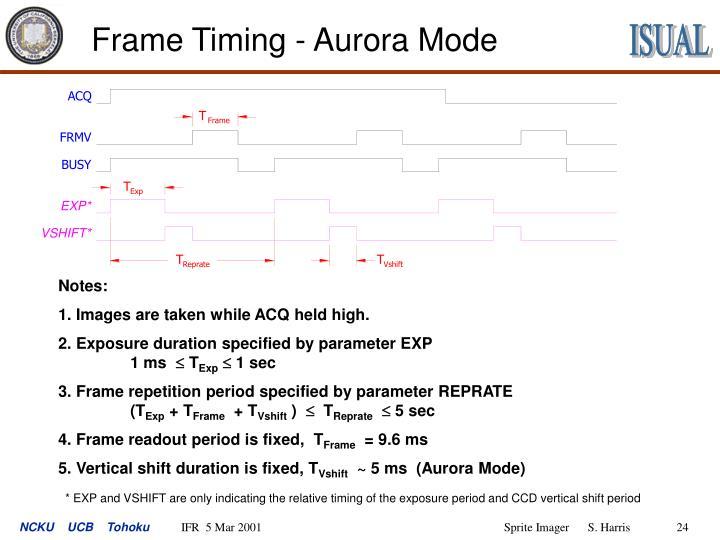 Frame Timing - Aurora Mode