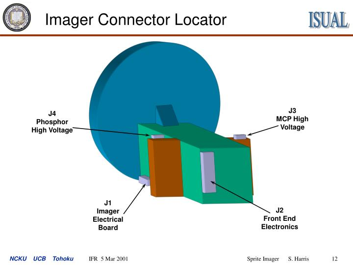 Imager Connector Locator