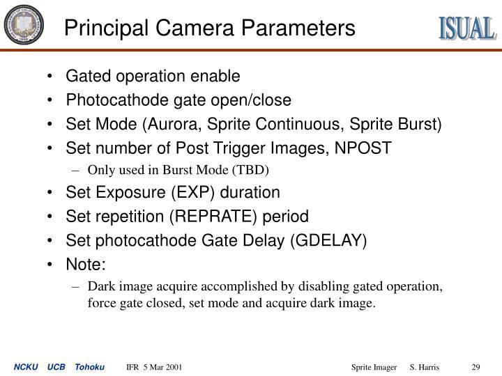 Principal Camera Parameters