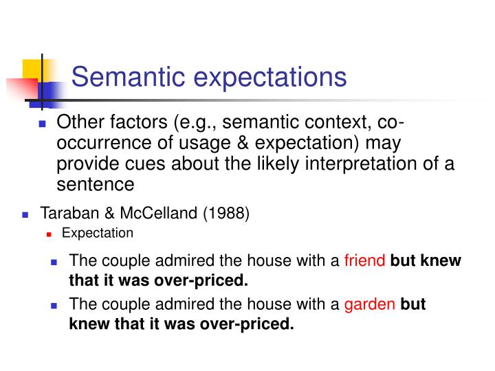 Semantic expectations