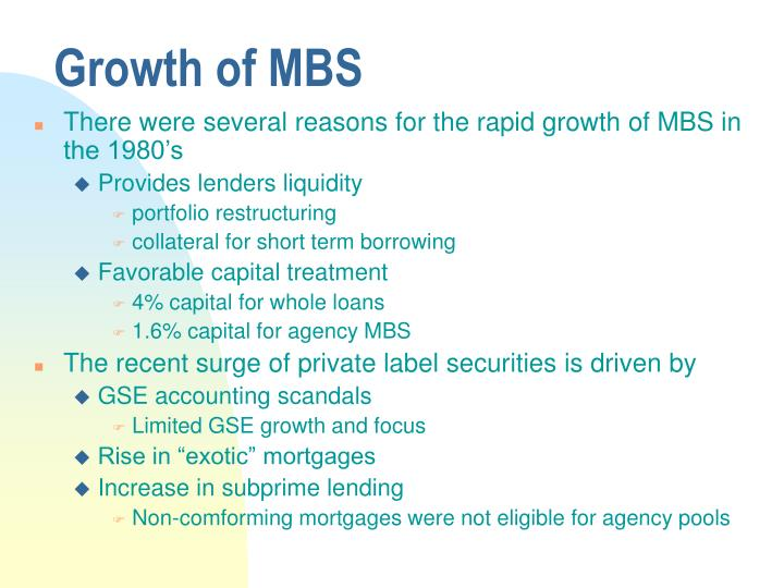 Growth of MBS
