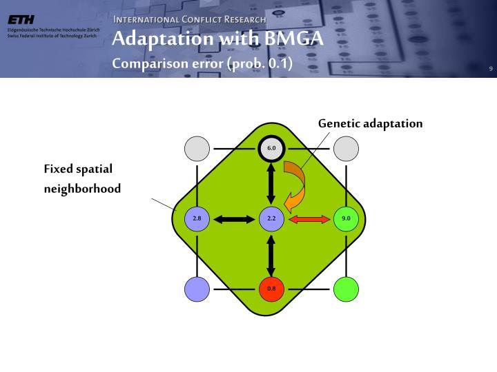Adaptation with BMGA
