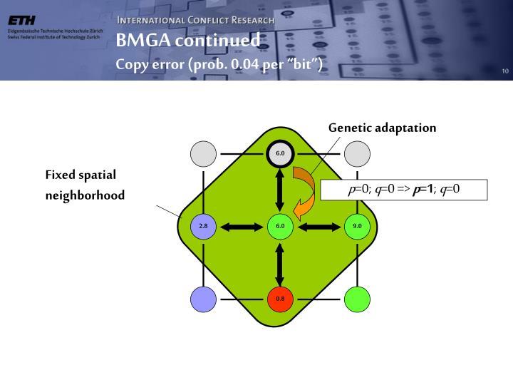 BMGA continued