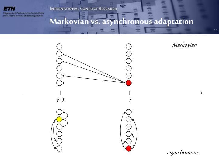 Markovian vs. asynchronous adaptation