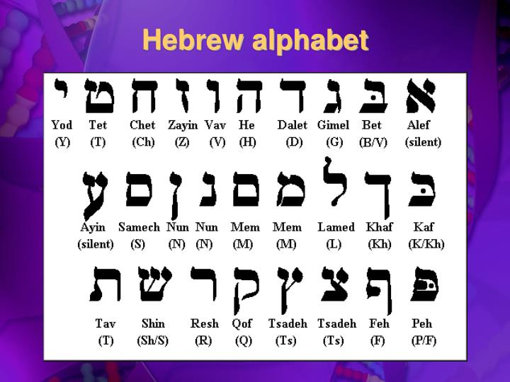 Ppt dna blueprint for life powerpoint presentation id4121653 hebrew alphabet malvernweather Choice Image