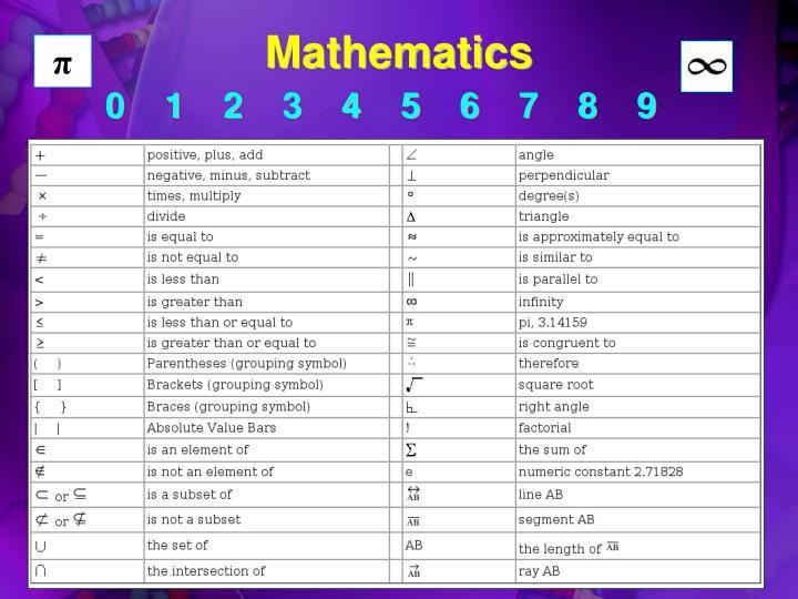 Ppt dna blueprint for life powerpoint presentation id4121653 mathematics malvernweather Images