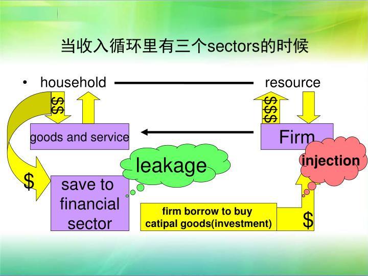 当收入循环里有三个sectors的时候