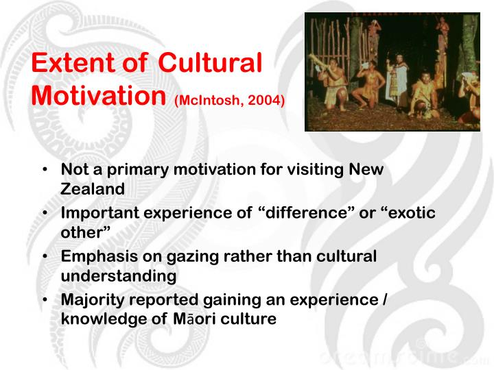 Extent of Cultural Motivation