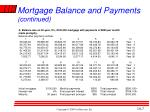 mortgage balance and payments continued1