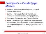 participants in the mortgage markets
