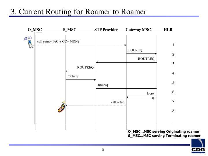 O_MSC                     S_MSC                  STP Provider