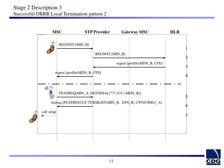 Stage 2 Description 3