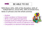 be able to do