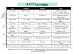 raft activities1