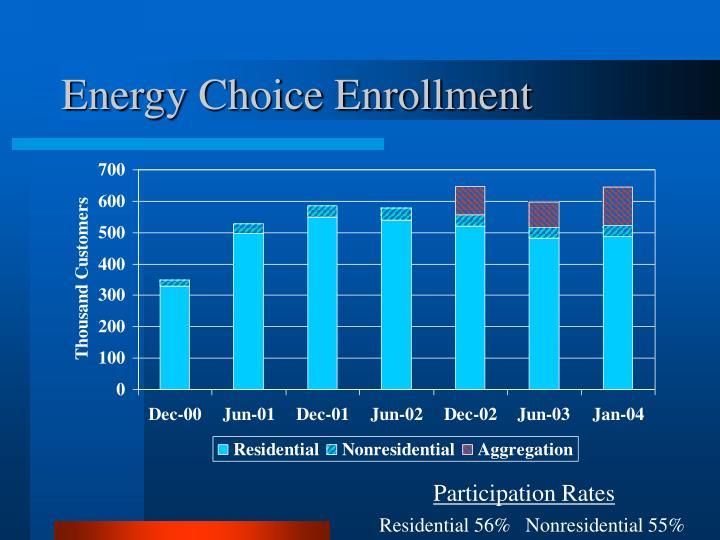Energy choice enrollment