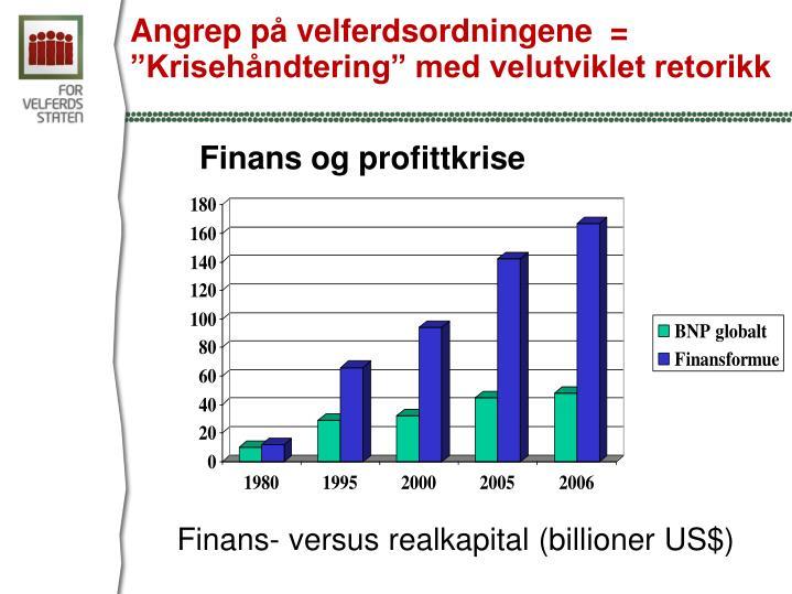 Angrep på velferdsordningene  =