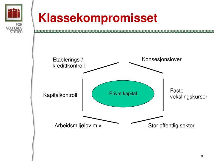 Klassekompromisset