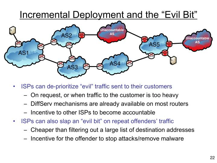 "Incremental Deployment and the ""Evil Bit"""