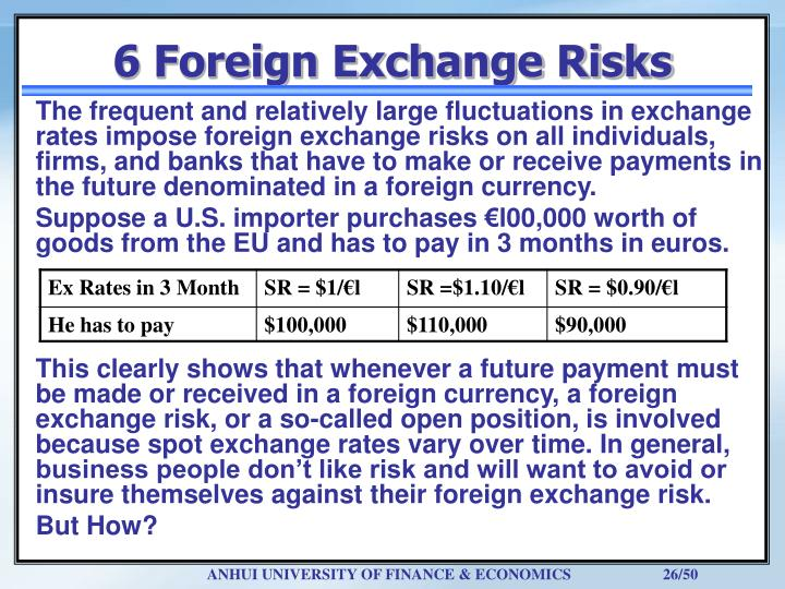 exchange rate risk Definition of exchange rate risk: exposure or uncertainty that is inherent in dealing with two or more currencies that do not have fixed-parity values also called currency risk dictionary term of the day articles subjects.