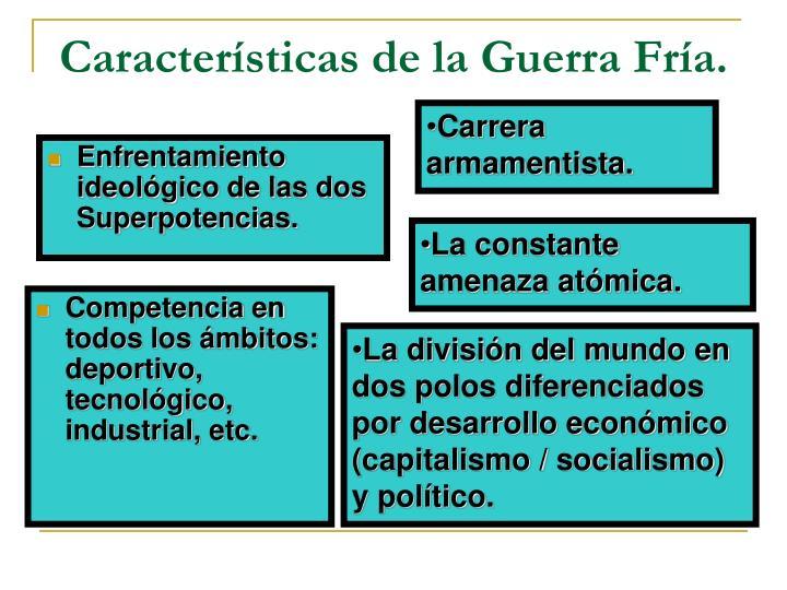Enfrentamiento ideológico de las dos Superpotencias.