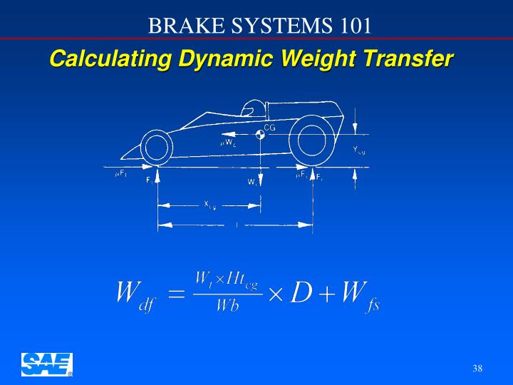 Calculating Dynamic Weight Transfer