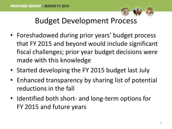 Budget Development Process