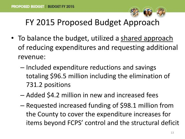 FY 2015 Proposed Budget Approach