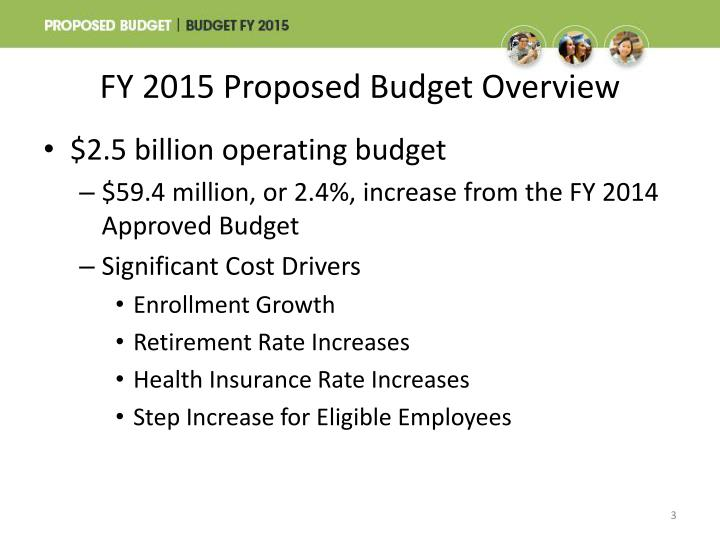 Fy 2015 proposed budget overview