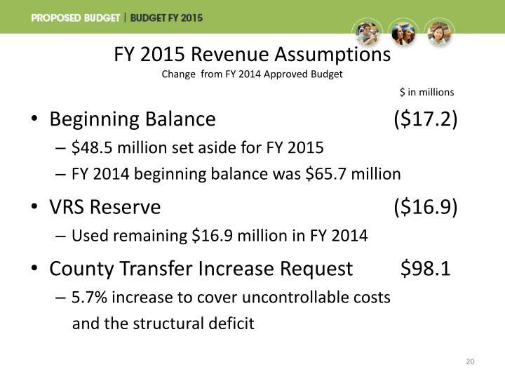 FY 2015 Revenue Assumptions