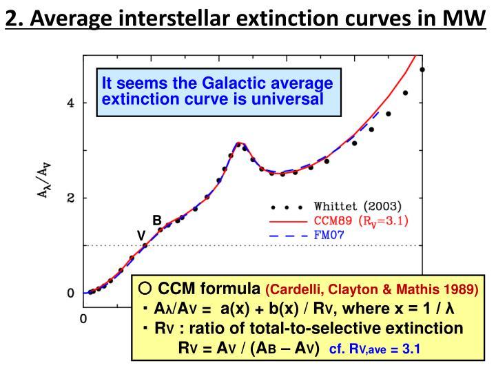 2 average interstellar extinction curves in mw