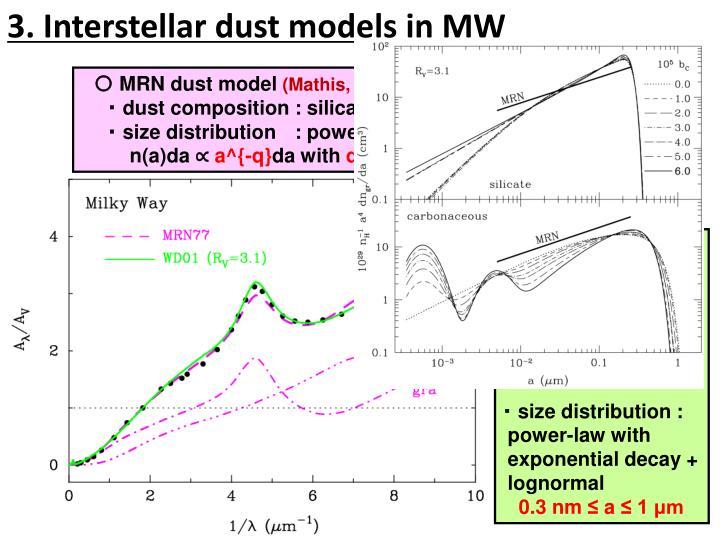 3. Interstellar dust models in MW