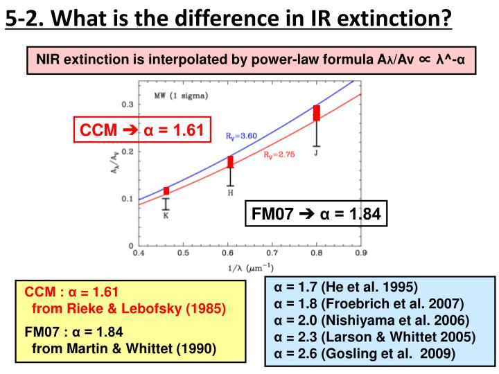 5-2. What is the difference in IR extinction?