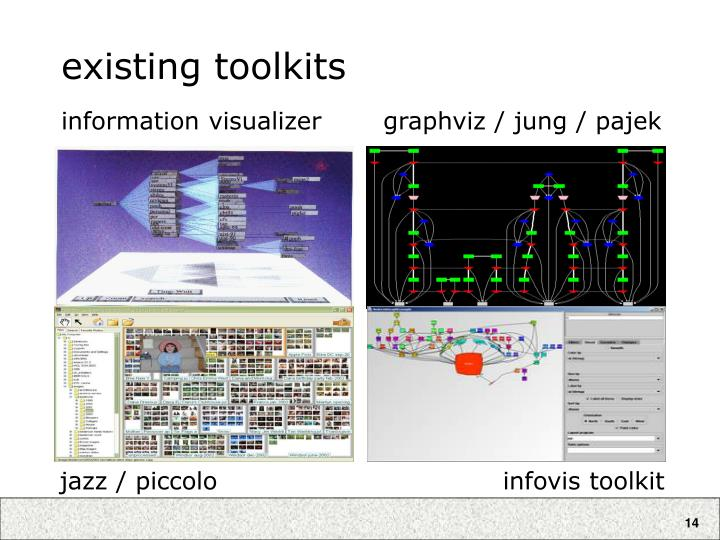 existing toolkits