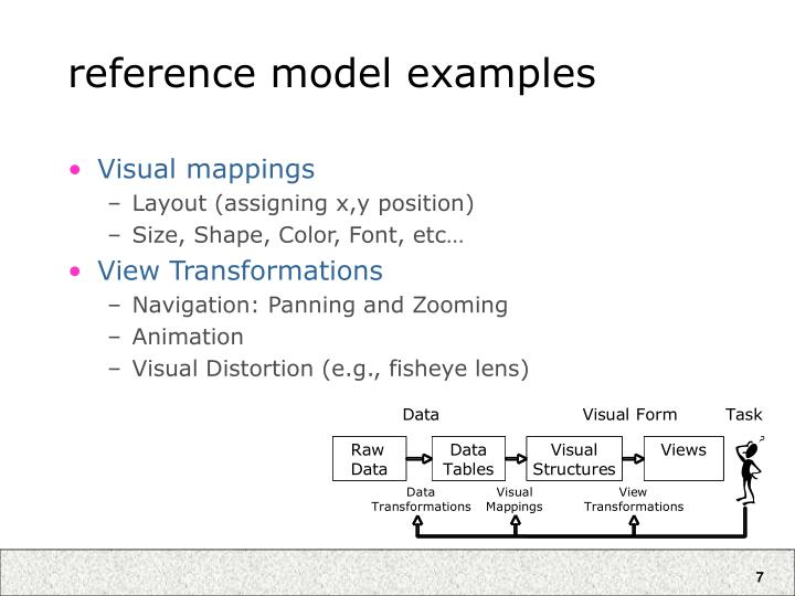 reference model examples