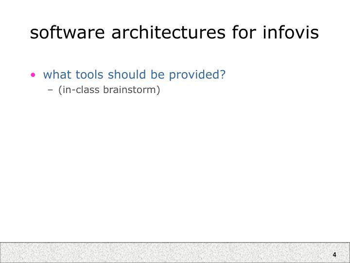 software architectures for infovis