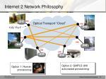 internet 2 network philosophy