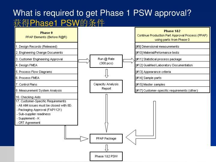 production part approval process pdf
